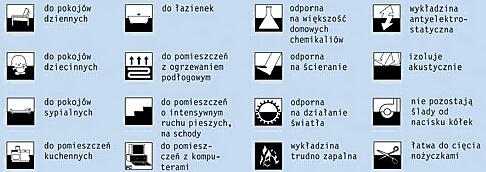 oznaczenie wykladzin